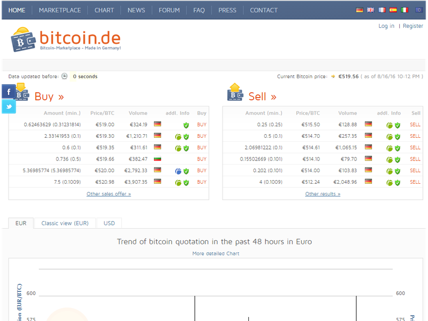 Bitcoin.de screenshot