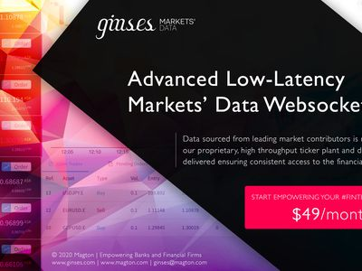 Ginses Markets' Data image
