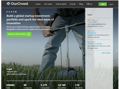 OurCrowd image