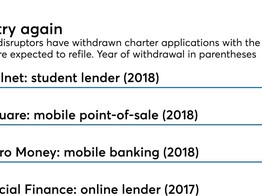 Charter or not, fintechs are already 'banking' image