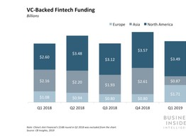 What we learned about blockchain and open banking at FinTech Connect image