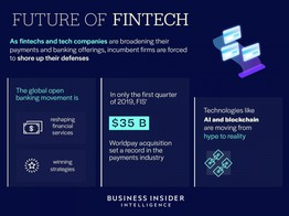 THE FUTURE OF FINTECH 2019: The five megatrends reshaping the financial services value chain image