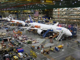 Boeing in Turbulence with $600 Billion in Orders Under Threat. Has Stock Bottomed? image