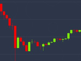 Why Bitcoin Suddenly Dropped 6% on Thursday - CoinDesk image