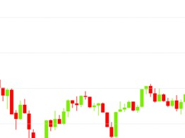 Over $41,000: Bitcoin Continues to Forge New Highs - CoinDesk image