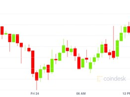 Market Wrap: Bitcoin Near $9,600 as Gold Hits High, Uniswap Liquidity Over $100m - CoinDesk image