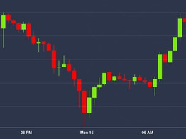 Market Wrap: Bitcoin Drops, Then Pops as Traders See Weaker Markets Coming - CoinDesk image