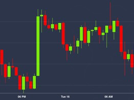 Market Wrap: Stocks Rally on Possible Stimulus but Bitcoin Is Flat at $9.5K - CoinDesk image