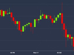 Market Wrap: Bitcoin Flat at $9.4K but Investors Are Holding On - CoinDesk image