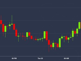 Market Wrap: Bitcoin Trading Flat, Holding at $9.6K - CoinDesk image