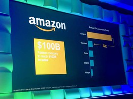 India's Amazon Pay Receives $19.3 Million Capital Injection from Singapore and Mauritius-based Parent Entities image