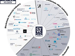 Crypto Valley Venture Capital: Blockchain Startup Valuations Now Over $40 Billion image