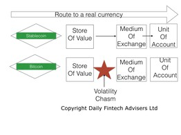 Stablecoin News for the week ending Tuesday 25th August - Daily Fintech image