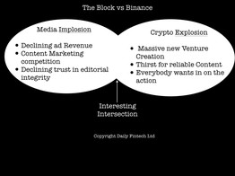 The Block vs Binance intersection of niche media implosion and Crypto Fintech cambrian explosion - Daily Fintech image