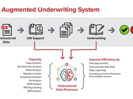 The Underwriter's Gambit Part 2: Algorithm-Led Advances in Complex and Specialty Risks - Daily Fintech image