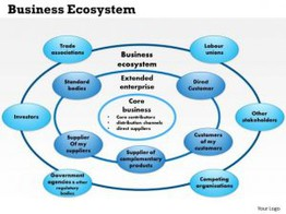 The local insurance agent- insurance ecosystem re-defined image