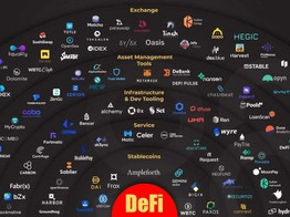 What's next for DeFi? - Daily Fintech image