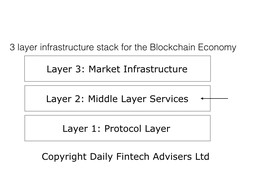 Blockchain Middle layer services will be as valuable and free as air. image