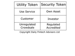 Week ending 17 January 2020 in Security Tokens - Daily Fintech image