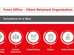 The Different Shades of Insurance-In-A-Box Solutions - Daily Fintech image