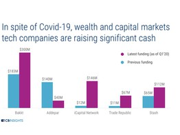 Which Fintech Sectors Will Gain From COVID-19? | Fintech Schweiz Digital Finance News - FintechNewsCH image