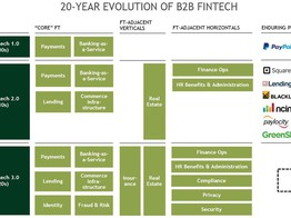 What Is B2B FinTech image
