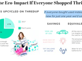 How thredUP Hopes To Launch An Upcycling Trend | PYMNTS.com image