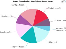 Blockchain in Fintech Market – Major Technology Giants in Buzz Again | Oracle, Ripple, Earthport, Chain, Bitfury - Stock Market Herald image