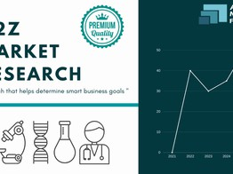 Fintech Block Chain Market to witness Explosive Rise by 2027 | IBM, Microsoft, Ripple, Chain, Earthport - The Market Writeuo image