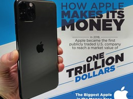 How Apple Makes Its Money » The Merkle Hash image