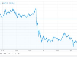Bitcoin Price Watch: Currency at $8,241 | NullTX image