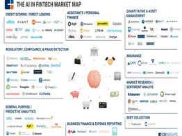 Artificial Intelligence (AI) in Fintech Market 2020 - Future Trends, Growth Strategy, Industry Share, Historical Analysis, Competitive Landscape and Regional Forecast image