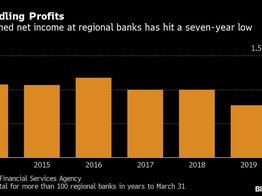 Stuck-in-the-Past Japanese Banks Wary of Fintech Revolution image