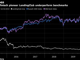 Fintech Lenders Tighten Standards, Become More Like Banks image