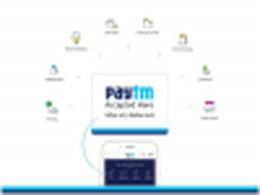 India's fintech Paytm in talks with T Rowe Price for $1 billion funding round