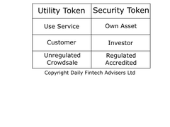 Security Token news for Week ending 24 January 2020