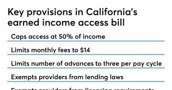 As California mulls rules for payday loan alternative, rifts emerge