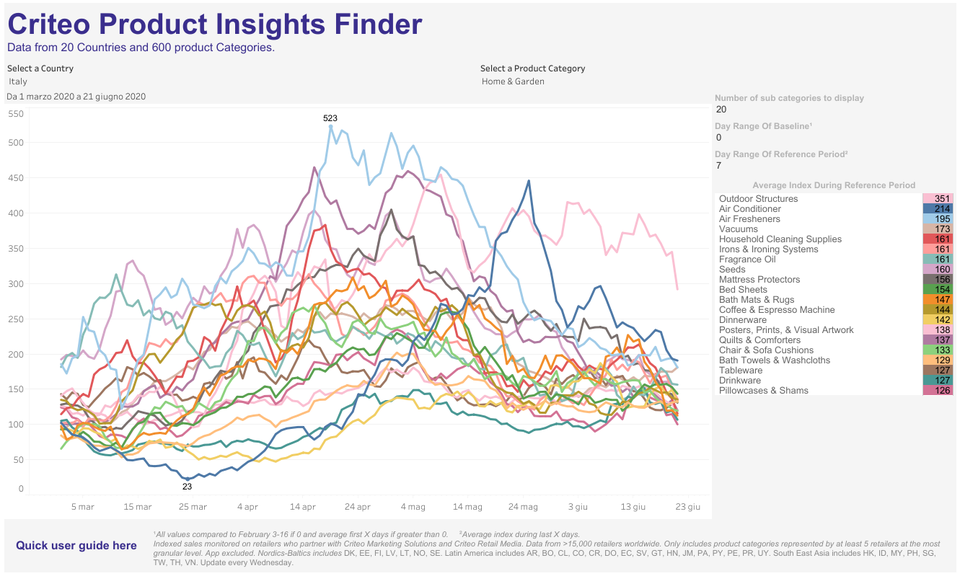 criteo product insights finder