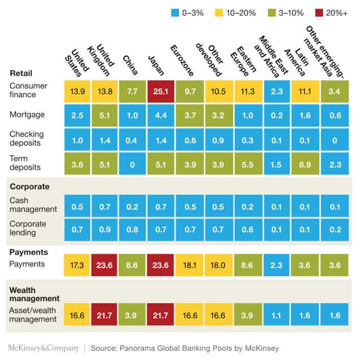 mckinsey-table.png