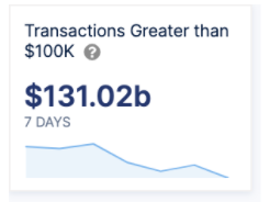 transactions greater